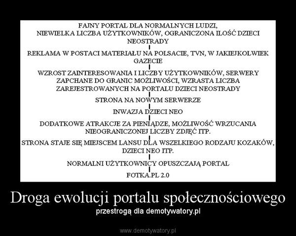Droga ewolucji portalu społecznościowego – przestrogą dla demotywatory.pl
