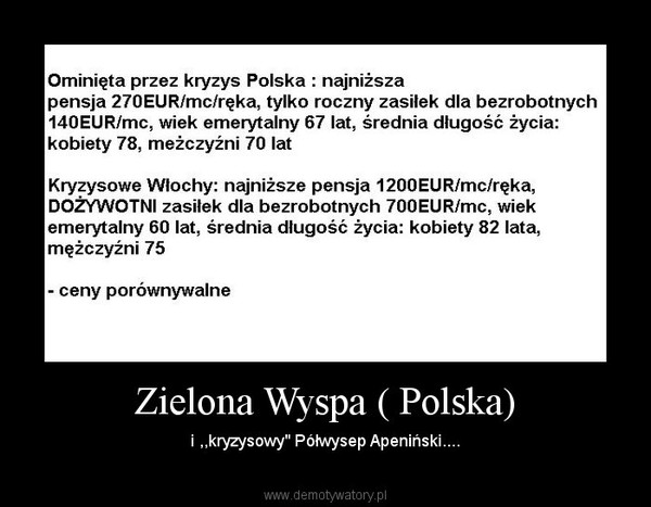 """Zielona Wyspa ( Polska) – i ,,kryzysowy"""" Półwysep Apeniński...."""