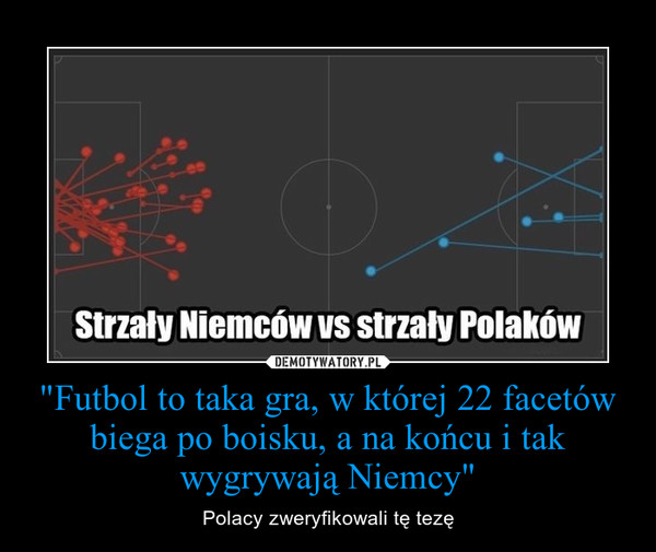 """""""Futbol to taka gra, w której 22 facetów biega po boisku, a na końcu i tak wygrywają Niemcy"""" – Polacy zweryfikowali tę tezę"""