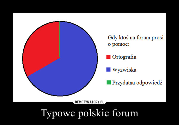 Typowe polskie forum –