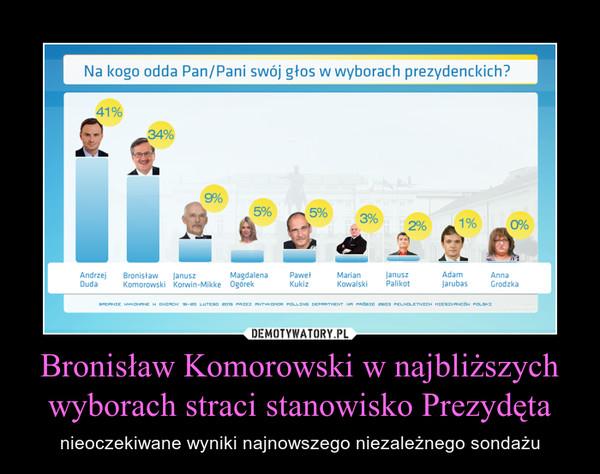 Bronisław Komorowski w najbliższych wyborach straci stanowisko Prezydęta – nieoczekiwane wyniki najnowszego niezależnego sondażu