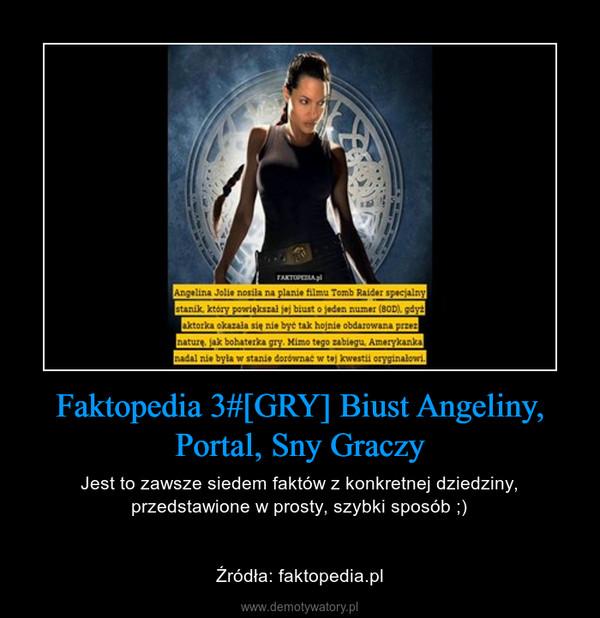 Faktopedia 3#[GRY] Biust Angeliny, Portal, Sny Graczy – Jest to zawsze siedem faktów z konkretnej dziedziny, przedstawione w prosty, szybki sposób ;)Źródła: faktopedia.pl