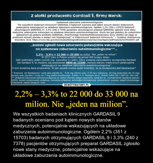 """2,2% – 3,3% to 22 000 do 33 000 na milion. Nie """"jeden na milion"""". – We wszystkich badaniach klinicznych GARDASIL 9 badanych oceniano pod kątem nowych stanów medycznych, potencjalnie wskazujących na układowe zaburzenie autoimmunologiczne. Ogółem 2,2% (351 z 15703) badanych otrzymujących GARDASIL 9 i 3,3% (240 z 7378) pacjentów otrzymujących preparat GARDASIL zgłosiło nowe stany medyczne, potencjalnie wskazujące na układowe zaburzenia autoimmunologiczne."""