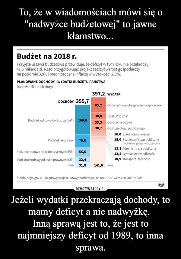 Jeżeli wydatki przekraczają dochody, to mamy deficyt a nie nadwyżkę. Inną sprawą jest to, że jest to najmniejszy deficyt od 1989, to inna sprawa. –