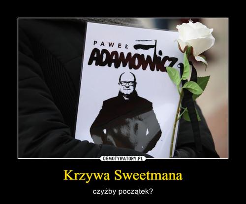 Krzywa Sweetmana