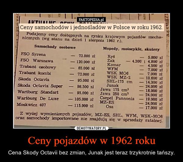 Ceny pojazdów w 1962 roku – Cena Skody Octavii bez zmian, Junak jest teraz trzykrotnie tańszy.