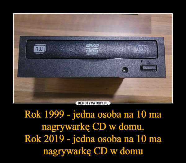 Rok 1999 - jedna osoba na 10 ma nagrywarkę CD w domu.Rok 2019 - jedna osoba na 10 ma nagrywarkę CD w domu –