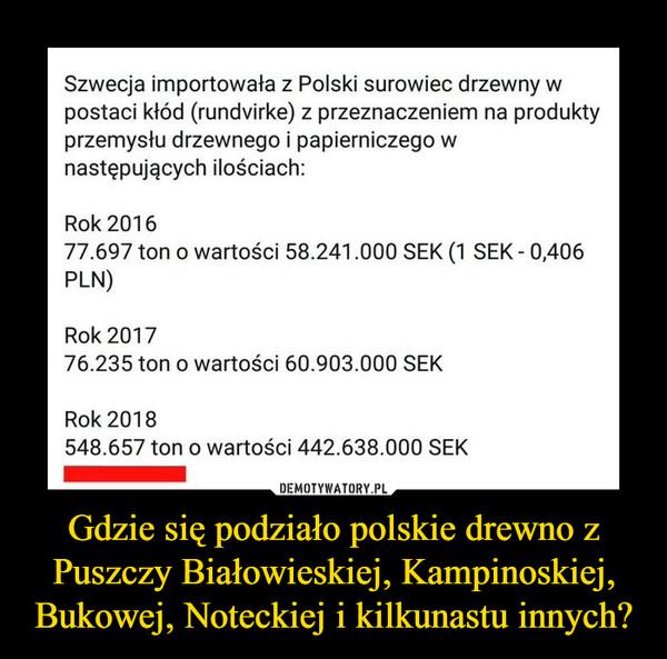 Gdzie się podziało polskie drewno z Puszczy Białowieskiej, Kampinoskiej, Bukowej, Noteckiej i kilkunastu innych? –  Szwecja importowała z Polski surowiec drzewny w postaci kłód (rundvirke) z przeznaczeniem na produkty przemysłu drzewnego i papierniczego w następujących ilościach: Rok 2016 77.697 ton o wartości 58.241.000 SEK (1 SEK - 0,406 PLN) Rok 2017 76.235 ton o wartości 60.903.000 SEK Rok 2018 548.657 ton o wartości 442.638.000 SEK