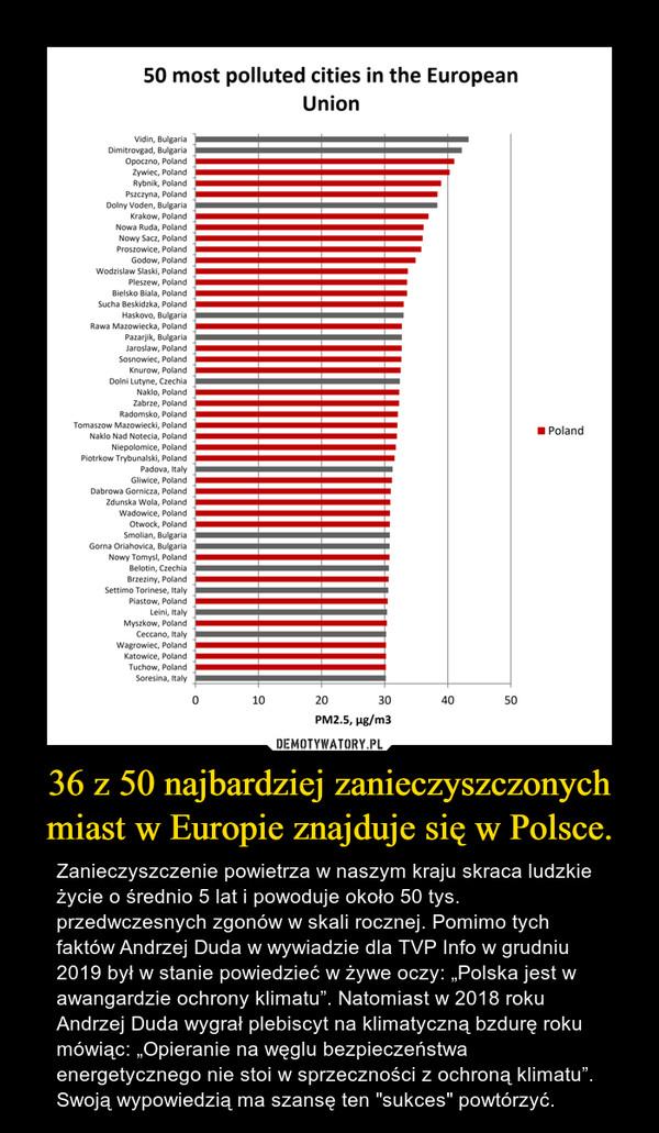 """36 z 50 najbardziej zanieczyszczonych miast w Europie znajduje się w Polsce. – Zanieczyszczenie powietrza w naszym kraju skraca ludzkie życie o średnio 5 lat i powoduje około 50 tys. przedwczesnych zgonów w skali rocznej. Pomimo tych faktów Andrzej Duda w wywiadzie dla TVP Info w grudniu 2019 był w stanie powiedzieć w żywe oczy: """"Polska jest w awangardzie ochrony klimatu"""". Natomiast w 2018 roku Andrzej Duda wygrał plebiscyt na klimatyczną bzdurę roku mówiąc: """"Opieranie na węglu bezpieczeństwa energetycznego nie stoi w sprzeczności z ochroną klimatu"""". Swoją wypowiedzią ma szansę ten """"sukces"""" powtórzyć."""