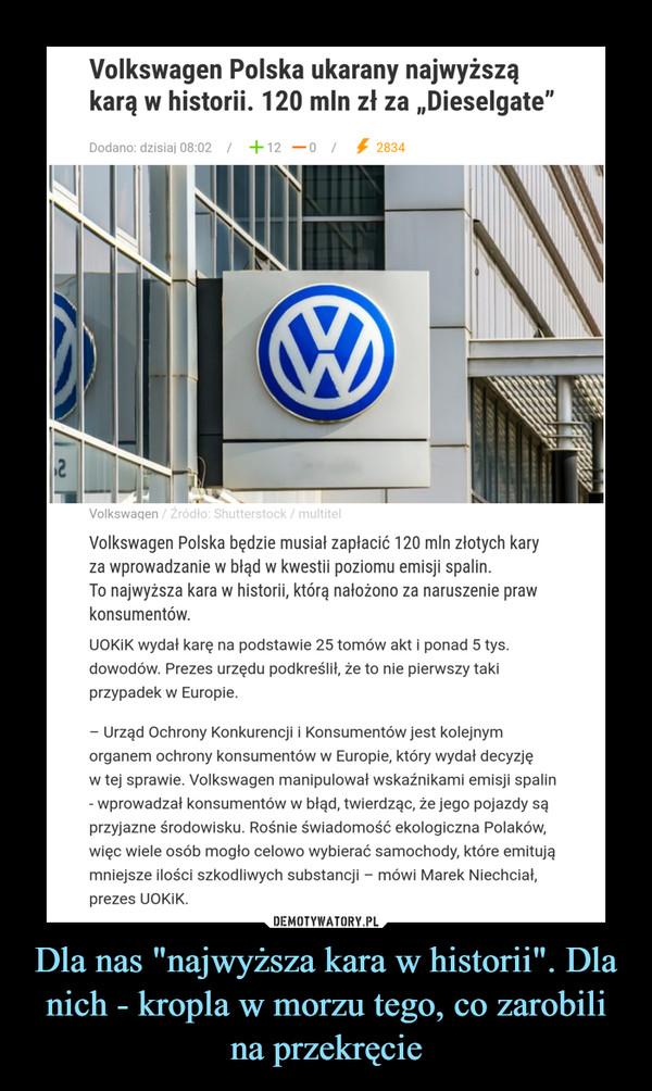 """Dla nas """"najwyższa kara w historii"""". Dla nich - kropla w morzu tego, co zarobili na przekręcie –  Volkswagen Polska będzie musiał zapłacić 120 mln złotych kary za wprowadzanie w błąd w kwestii poziomu emisji spalin. To najwyższa kara w historii, którą nałożono za naruszenie praw konsumentów.UOKiK wydał karę na podstawie 25 tomów akt i ponad 5 tys. dowodów. Prezes urzędu podkreślił, że to nie pierwszy taki przypadek w Europie.– Urząd Ochrony Konkurencji i Konsumentów jest kolejnym organem ochrony konsumentów w Europie, który wydał decyzję w tej sprawie. Volkswagen manipulował wskaźnikami emisji spalin - wprowadzał konsumentów w błąd, twierdząc, że jego pojazdy są przyjazne środowisku. Rośnie świadomość ekologiczna Polaków, więc wiele osób mogło celowo wybierać samochody, które emitują mniejsze ilości szkodliwych substancji – mówi Marek Niechciał, prezes UOKiK."""