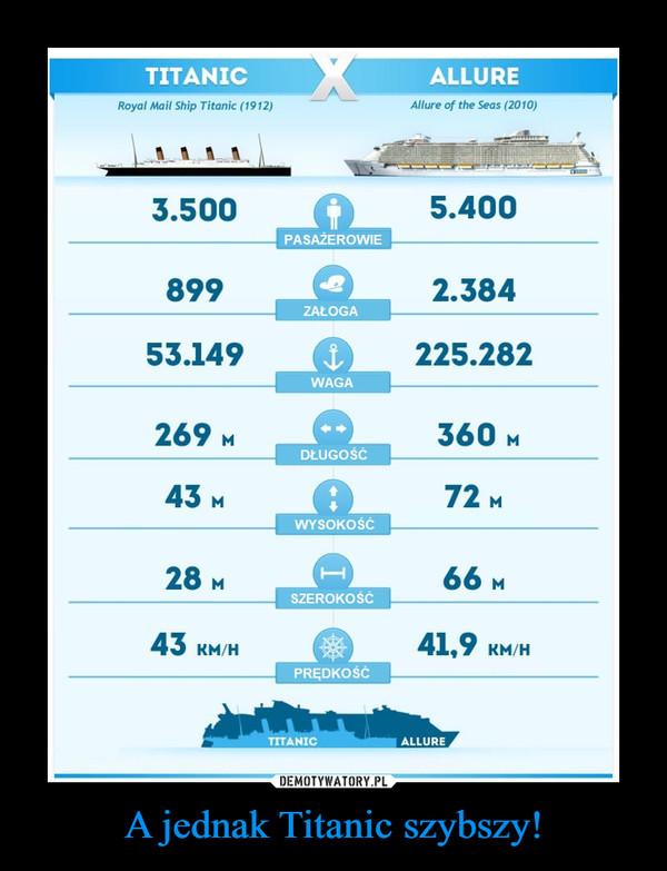 A jednak Titanic szybszy! –