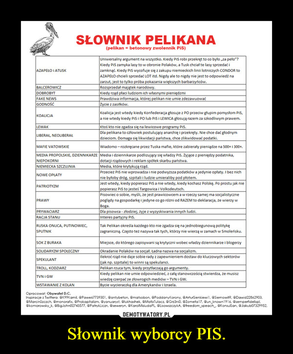 Słownik wyborcy PIS. –