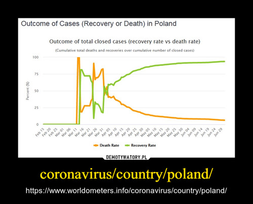 coronavirus/country/poland/
