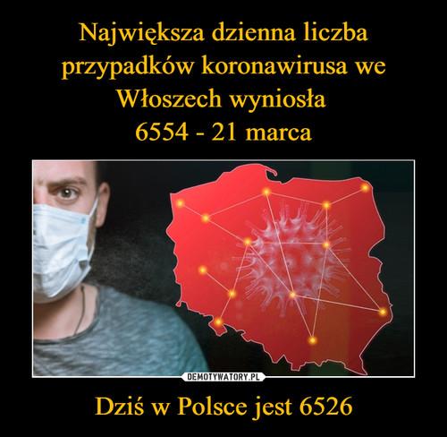 Największa dzienna liczba przypadków koronawirusa we Włoszech wyniosła  6554 - 21 marca Dziś w Polsce jest 6526