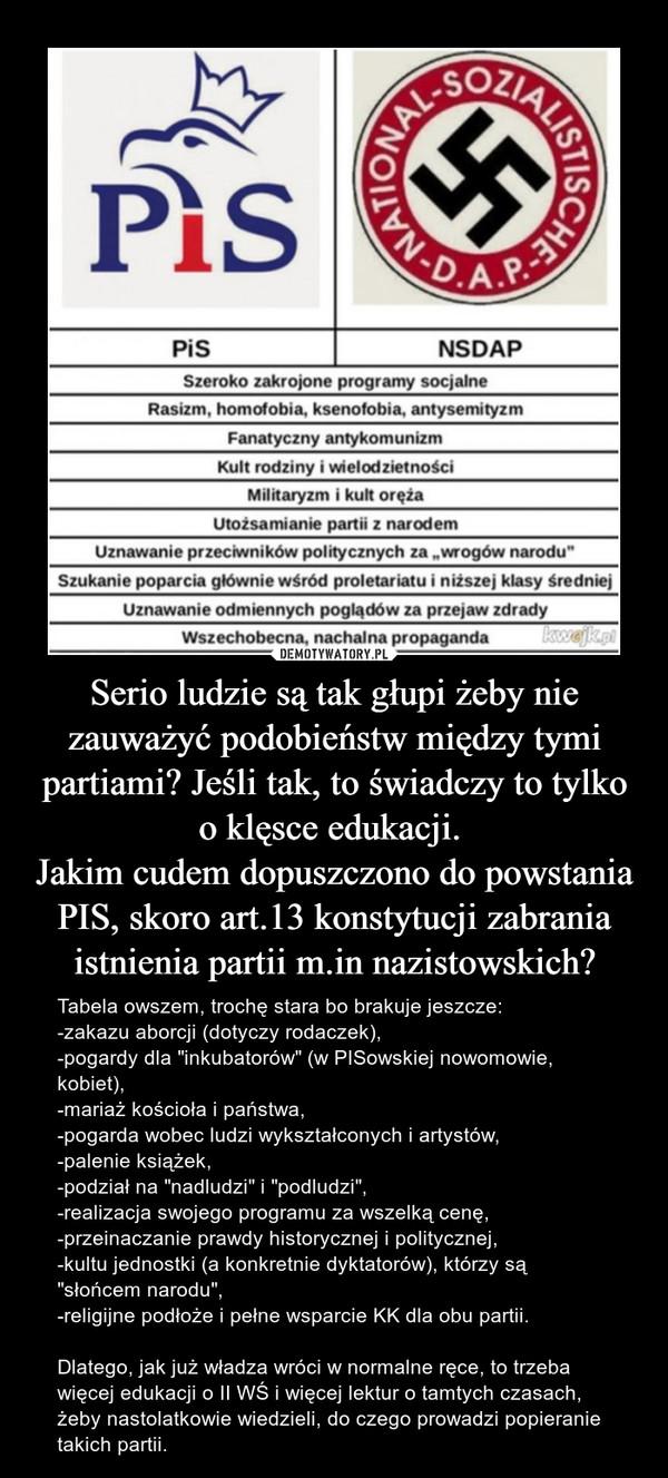 """Serio ludzie są tak głupi żeby nie zauważyć podobieństw między tymi partiami? Jeśli tak, to świadczy to tylko o klęsce edukacji. Jakim cudem dopuszczono do powstania PIS, skoro art.13 konstytucji zabrania istnienia partii m.in nazistowskich? – Tabela owszem, trochę stara bo brakuje jeszcze:-zakazu aborcji (dotyczy rodaczek),-pogardy dla """"inkubatorów"""" (w PISowskiej nowomowie, kobiet),-mariaż kościoła i państwa,-pogarda wobec ludzi wykształconych i artystów,-palenie książek,-podział na """"nadludzi"""" i """"podludzi"""",-realizacja swojego programu za wszelką cenę,-przeinaczanie prawdy historycznej i politycznej,-kultu jednostki (a konkretnie dyktatorów), którzy są """"słońcem narodu"""",-religijne podłoże i pełne wsparcie KK dla obu partii.Dlatego, jak już władza wróci w normalne ręce, to trzeba więcej edukacji o II WŚ i więcej lektur o tamtych czasach, żeby nastolatkowie wiedzieli, do czego prowadzi popieranie takich partii."""