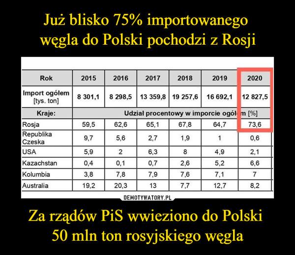 Za rządów PiS wwieziono do Polski 50 mln ton rosyjskiego węgla –