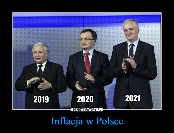 Inflacja w Polsce –