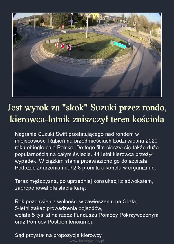 """Jest wyrok za """"skok"""" Suzuki przez rondo, kierowca-lotnik zniszczył teren kościoła – Nagranie Suzuki Swift przelatującego nad rondem w miejscowości Rąbień na przedmieściach Łodzi wiosną 2020 roku obiegło całą Polskę. Do tego film cieszył się także dużą popularnością na całym świecie. 41-letni kierowca przeżył wypadek. W ciężkim stanie przewieziono go do szpitala. Podczas zdarzenia miał 2,8 promila alkoholu w organizmie.Teraz mężczyzna, po uprzedniej konsultacji z adwokatem, zaproponował dla siebie karę:Rok pozbawienia wolności w zawieszeniu na 3 lata,5-letni zakaz prowadzenia pojazdów,wpłata 5 tys. zł na rzecz Funduszu Pomocy Pokrzywdzonym oraz Pomocy Postpenitencjarnej.Sąd przystał na propozycję kierowcy Nagranie Suzuki Swift przelatującego nad rondem w miejscowości Rąbień na przedmieściach Łodzi wiosną 2020 roku obiegło całą Polskę. Do tego film cieszył się także dużą popularnością na całym świecie. 41-letni kierowca przeżył wypadek. W ciężkim stanie przewieziono go do szpitala. Podczas zdarzenia miał 2,8 promila alkoholu w organizmie.Teraz mężczyzna, po uprzedniej konsultacji z adwokatem, zaproponował dla siebie karę:rok pozbawienia wolności w zawieszeniu na 3 lata,5-letni zakaz prowadzenia pojazdów,wpłata 5 tys. zł na rzecz Funduszu Pomocy Pokrzywdzonym oraz Pomocy Postpenitencjarnej.Sąd przystał na propozycję kierowcy"""
