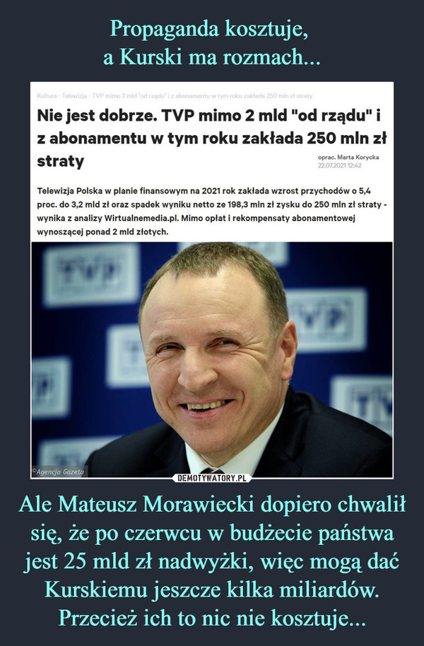 """Ale Mateusz Morawiecki dopiero chwalił się, że po czerwcu w budżecie państwa jest 25 mld zł nadwyżki, więc mogą dać Kurskiemu jeszcze kilka miliardów. Przecież ich to nic nie kosztuje... –  tym roku zakłada 250 min zł stratyNie jest dobrze. TVP mimo 2 mld """"od rządu"""" iz abonamentu w tym roku zakłada 250 min złstratyoprać. Marta Korycka22.07202112:42Telewizja Polska w planie finansowym na 2021 rok zakłada wzrost przychodów o 5,4proc. do 3,2 mld zł oraz spadek wyniku netto ze 198,3 min zł zysku do 250 min zł straty -wynika z analizy Wirtualnemedia.pl. Mimo opłat i rekompensaty abonamentowejwynoszącej ponad 2 mld złotych."""
